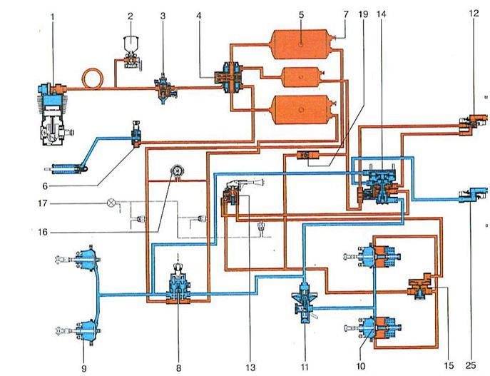 Hava süspansiyon cihazı: açıklama, çalışma prensibi ve devresi